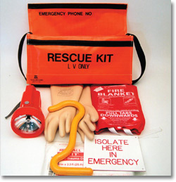 Provide First Aid | First Aid Kit | First Aid Action | First Aid Training